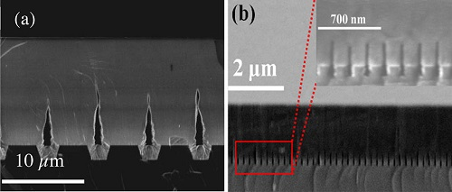 Direct growth of thick AlN layers on nanopatterned Si substrates by cantilever epitaxy