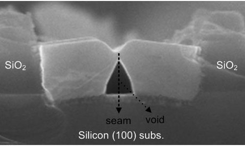 Polarization-free GaN emitters in the ultraviolet and visible spectra via heterointegration on CMOS-compatible Si (100)
