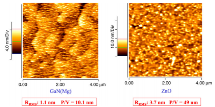 Materials characterization of n-ZnO/p-GaN:Mg/c-Al(2)O(3) UV LEDs grown by pulsed laser deposition and metal-organic chemical vapor deposition