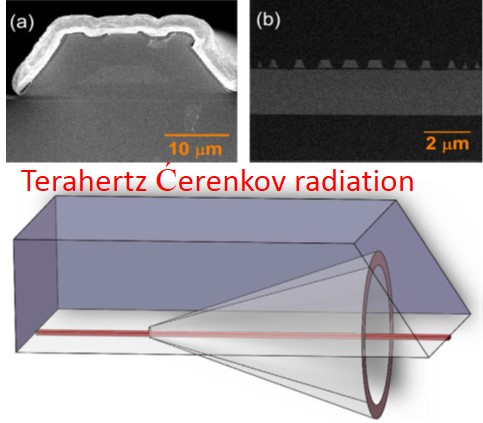 Continuous operation of a monolithic semiconductor terahertz source at room temperature